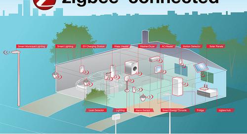BitCloud 4.0 Complete ZigBee Software Development Kit
