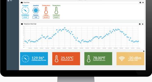 Cloud Platform Supports BeagleBone Black Dev Kit