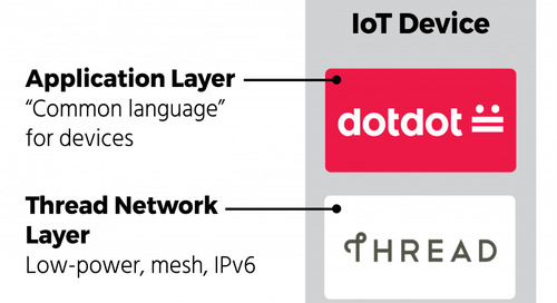 Dotdot Spec to Run on Thread's IP Network