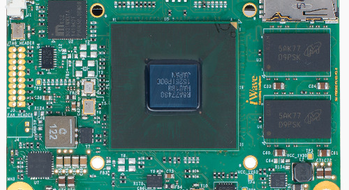Qseven Card Sports Renesas RZ/G1M