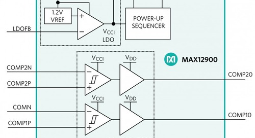 4 mA Integrated Sensor Transmitter Boasts Small Footprint