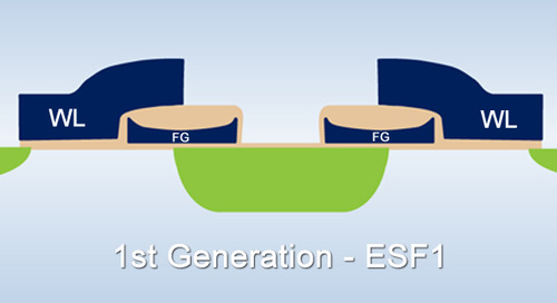 SST and UMC Qualify Flash Tech on 40-nm Process