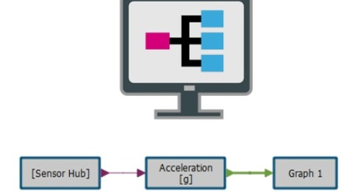 Development Tool Speeds Accelerates IoT Sensor Design