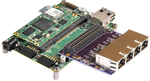 Zynq SoC SOM Module Enabled With HSR/PRP IP