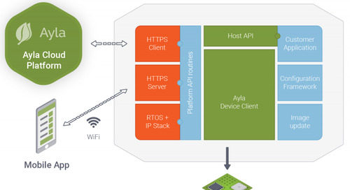 IoT Platform Release Provides Improved Wireless Capabilities