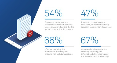 Digital Strategy Playbook: Construction Documents