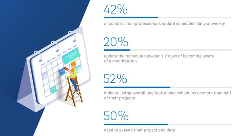 Digital Strategy Playbook: Construction Scheduling
