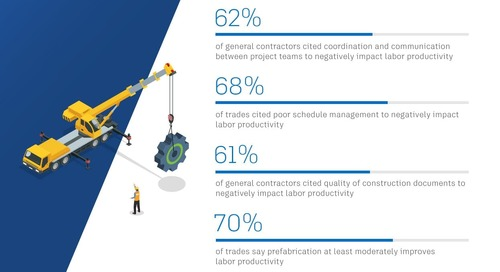 Digital Strategy Playbook: Construction Productivity