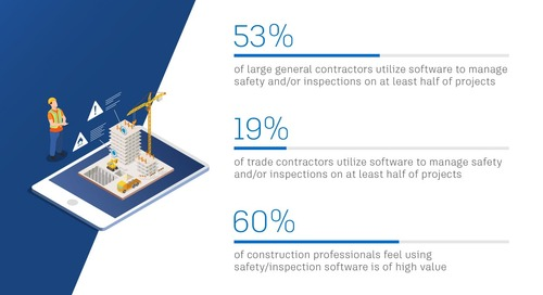 Digital Strategy Playbook: Construction Safety & Inspection