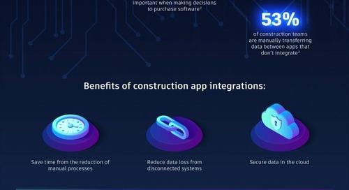 Construction Software Integrations: Putting an End to Manual Workflows