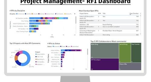 15+ New BIM 360 Updates to Improve Construction Management Workflows