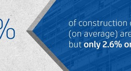 Construction Safety: 5 Statistics Everyone in the Industry Should Know