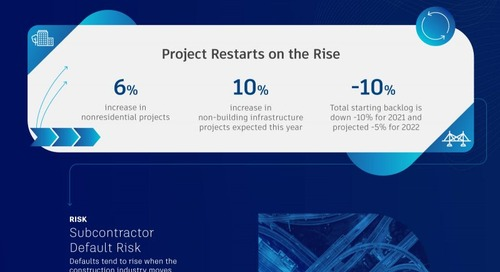 2021 Construction Insights for Subcontractors