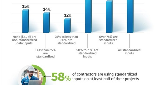 Construction Data Standards: New Research Highlights Challenges & Opportunities