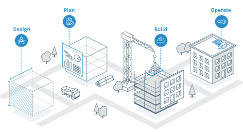 What's a Connected Construction Platform — and Why Your Projects Need One