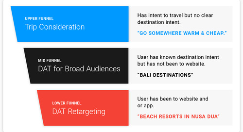 Facebook Trip Consideration: Everything You Need to Know About Targeting Travelers Earlier
