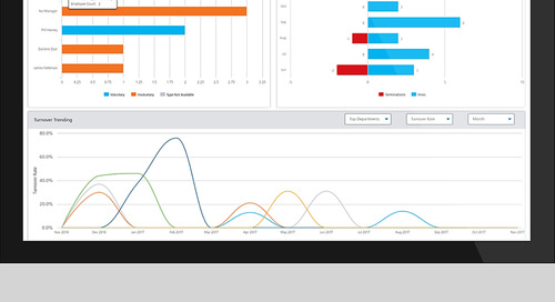 Paycor Enhances Workforce Insights with New Turnover Dashboard