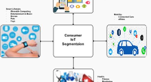 Understanding IoT requirements 101, part 1