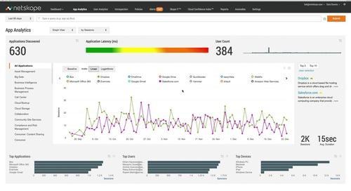 Analytics - Product Demo