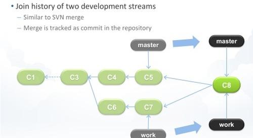 Git Workflows, Branching & Merging Q&A