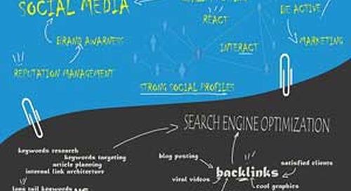 Social Media: Your External SEO 'Plugin'
