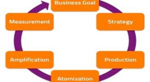 #SocialSkim: Your Content Strategy, Facebook's Emotion Experiment, Google's Orkut, More!