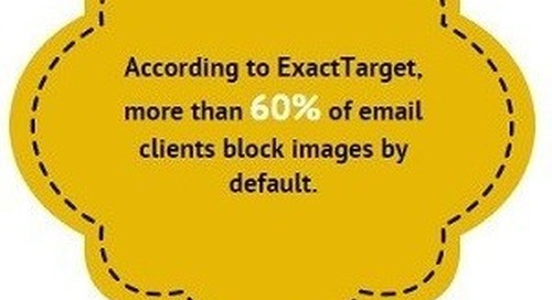 15 Email Marketing Myths Debunked!