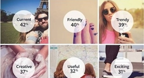 #SocialSkim: Facebook Eyes Your Phone Calls, Plus 13 More Stories in This Week's Roundup