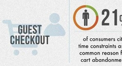 Cure Your Shopping Cart Abandonment Issues [Infographic]