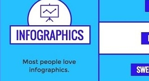 What Content Types Should You Create? [Infographic]
