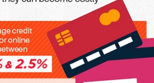 How Your Online Store May Be Leaking Money [Infographic]