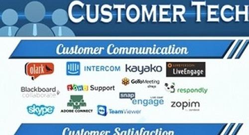 Understanding the Customer Technology Stack 2.0
