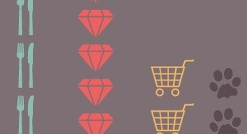 What Will Drive Consumers to Shop Online in 2014 [Infographic]
