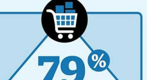 Content, Social, and Video in the Tech Purchase Process [Infographic]