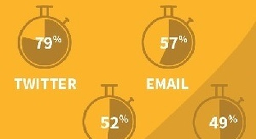 Three Ways to Kick-Start Your Small-Business Marketing in 2014 [Infographic]