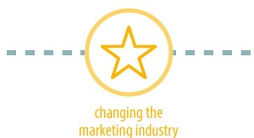 The Top 25 Marketing Influencers [Infographic]