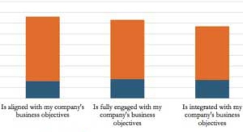What Clients Expect of Marketing and Ad Agencies