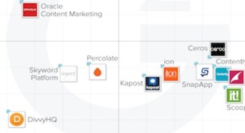 The Top-Rated Content Marketing Software Platforms