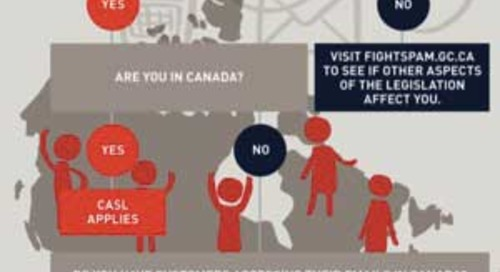 How Canada's Anti-Spam Law Will Affect Email Marketers [Infographic]