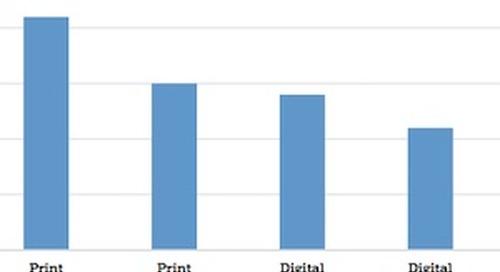 Do Millennials Pay for News Content?