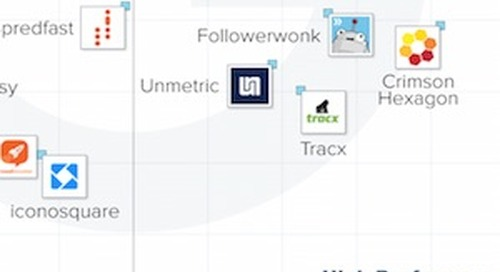 The Top-Rated Social Analytics Tools by Marketers