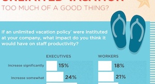 Is Unlimited Vacation Time a Good Idea?