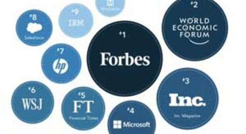 The Top 10 Brands With the Most Influential Content Marketing on LinkedIn [Infographic]