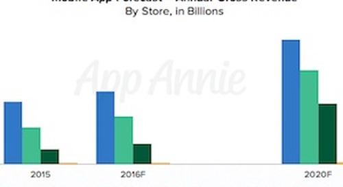 Mobile App Revenue Forecast: Spend Trends Through 2020