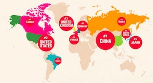 The Top 10 Global E-Commerce Markets [Infographic]