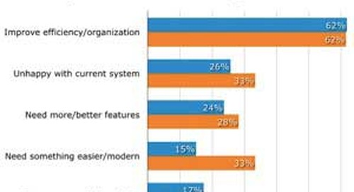 What Buyers Look for in Sales Software