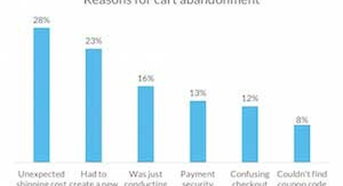 What Motivates Consumers to Complete E-Commerce Purchases?