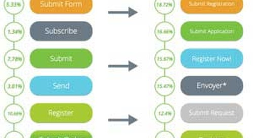 How to Boost the Effectiveness of Your Online Forms