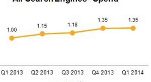 1Q14 Paid Search Trends: Bing's Growth Outpaces Google's