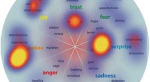 The Emotions That Make Images Go Viral